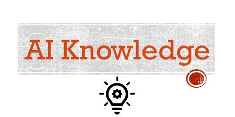 สาระความรู้ด้านปัญญาประดิษฐ์ (AI)